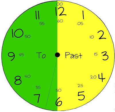Aussie Pumpkin Patch: Learning Clock Face
