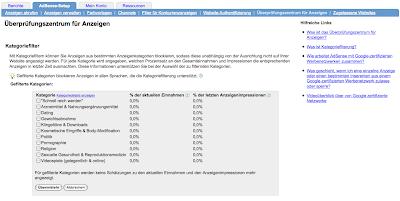 Kategoriefilterung für Google AdSense