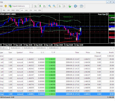 Forex viper software
