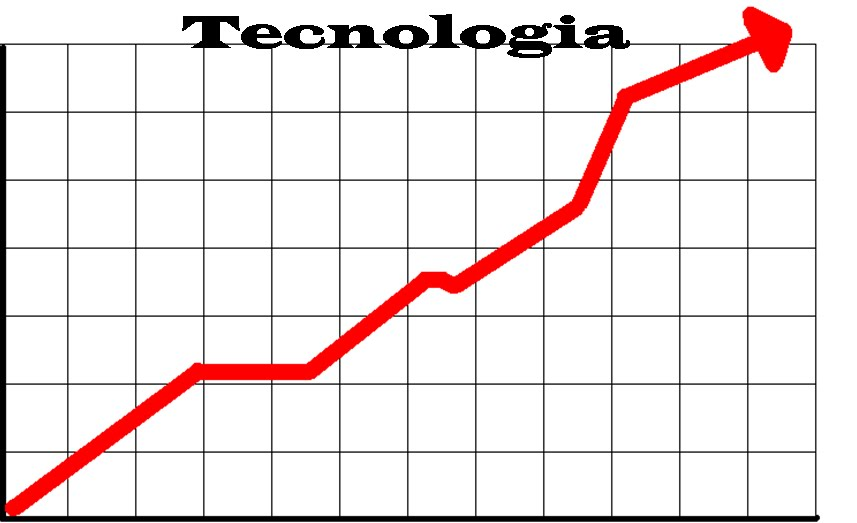 Entonces ya en la actualidad la tecnologia se encuentra en un constante  avance donde siempre se busca mejorar cada cosa que es inventada o  descubierta. 62daf4fb2b