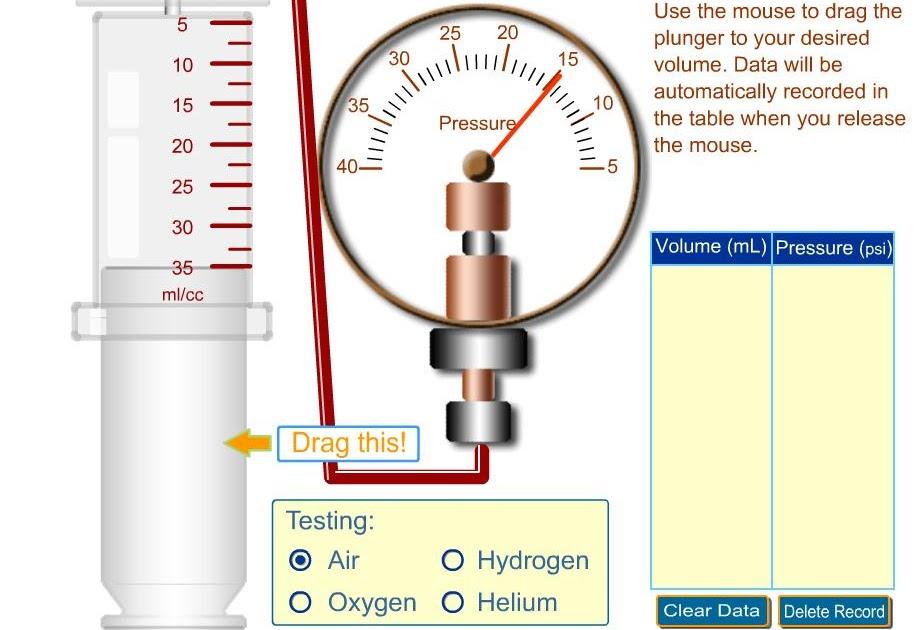 Percobaan Fisika Gas Ideal