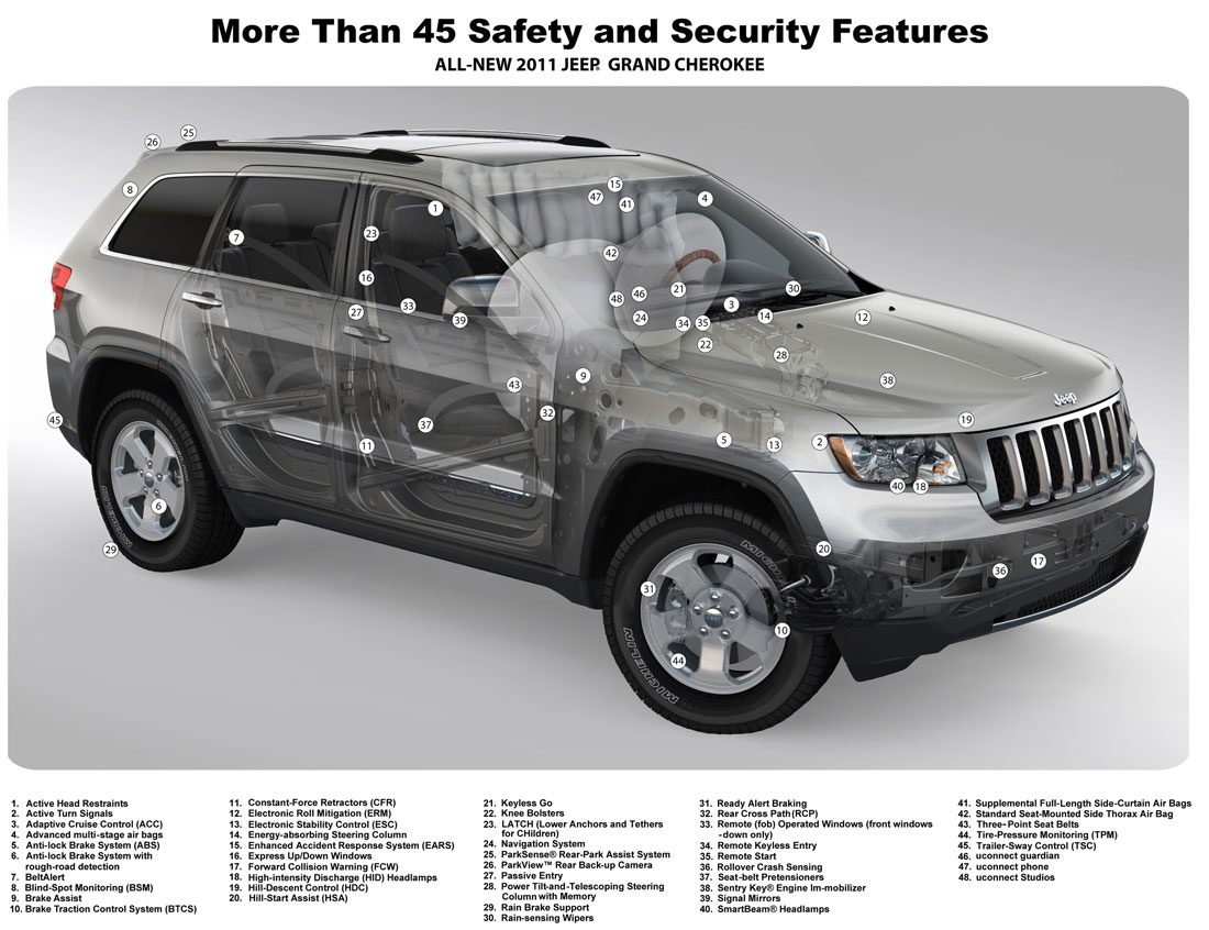 2011 jeep grand cherokee safet features boron extrication. Black Bedroom Furniture Sets. Home Design Ideas