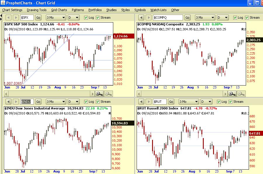 Spx trading signals