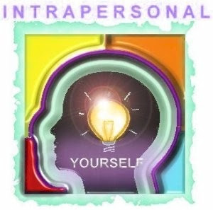 multiple intelligences intrapersonal intelligence self