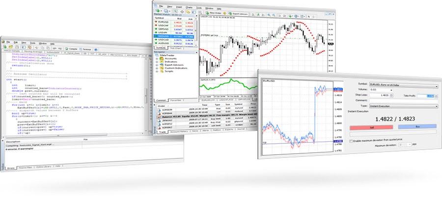 Trading Index Adalah
