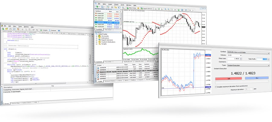Forex dan index