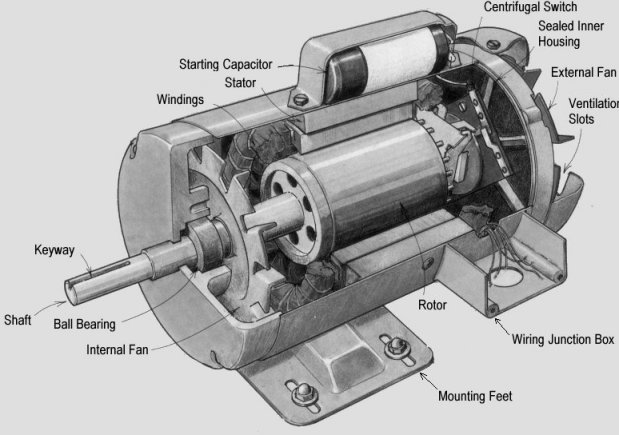 Emerson Blower Motor Wiring Diagram together with Air Conditioning Systems Blog furthermore DIYcmprtest furthermore Watch in addition 33Fig9. on emerson motor parts diagram