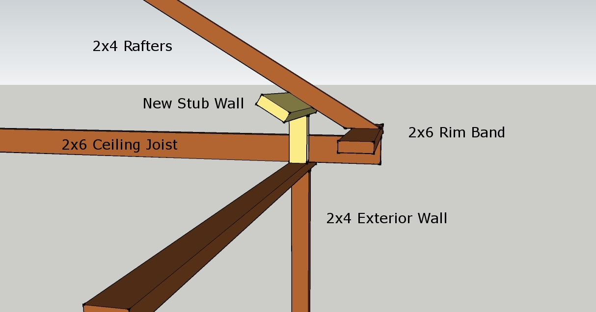 how to build a stub wall