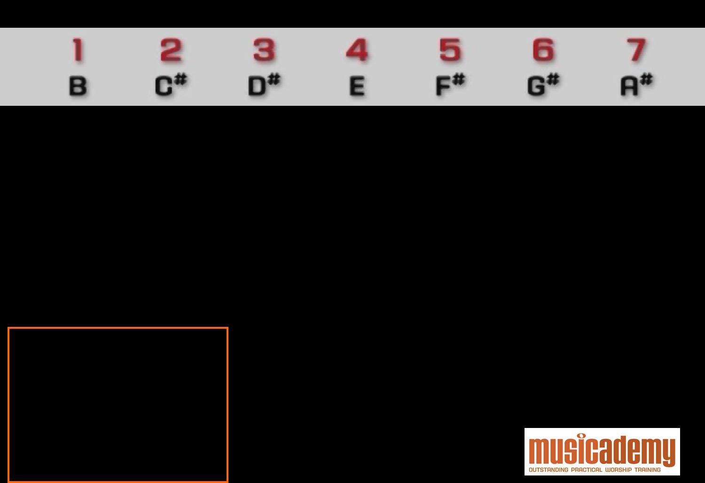 Easy B Chord Guitar