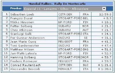Rally Montecarlo especial 11