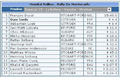 Rally Montecarlo especial 16