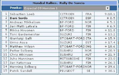 Clasificaciones Rally Suecia Especial 9