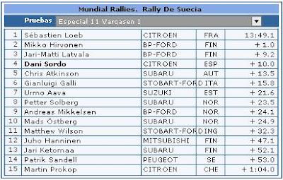 Clasificaciones Rally Suecia Especial 11