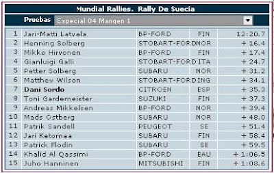 Clasificaciones Rally Suecia Especial 4