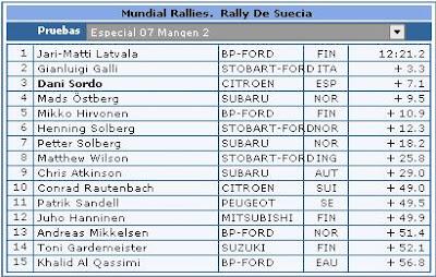 Clasificaciones Rally Suecia Especial 7