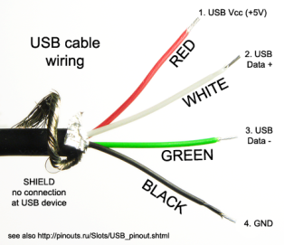 Wiring Diagram on Usb Led Light   Tehnik Service
