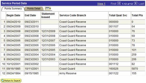 ... active duty retirement reserve retirement disability retirement pay