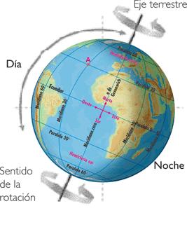La Tierra: Movimientos y estaciones - home