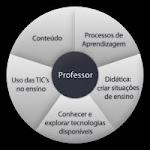Tecnologia na Educação: Aprendendo e Ensinando com as TIC - Unidades do curso: