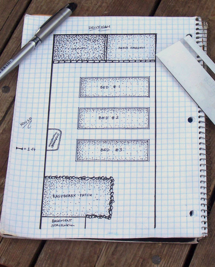 Our somewhat urban homestead garden planning and for Planning my garden layout