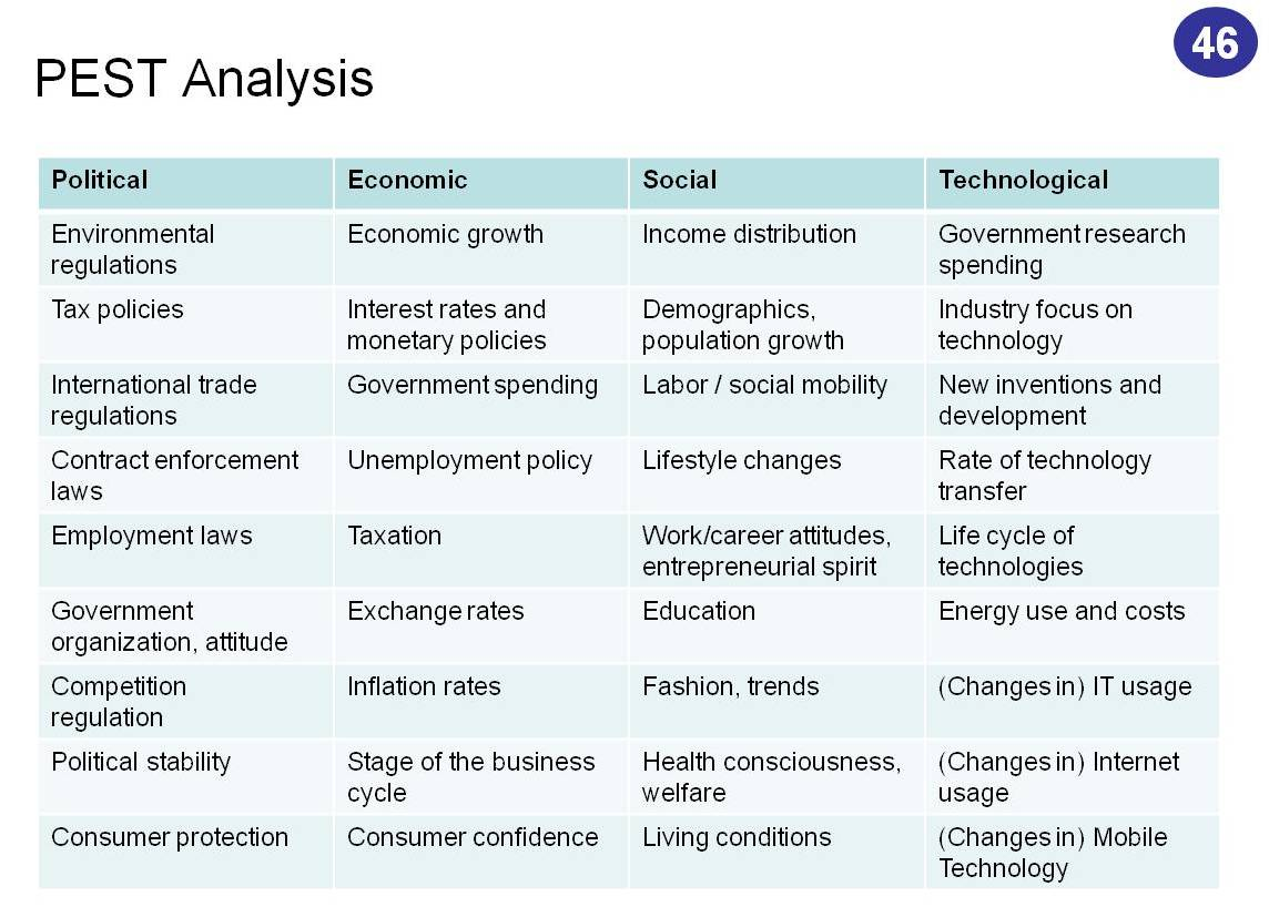 pestel and porter s analysis of tourism industry Key words: porter's five forces, competitive forces in the hotel industry   approaches such as swot analysis, pest analysis or michael porter's five  forces analysis porter's analysis helps the firms to contrast a competitive.