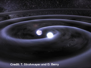 http://4.bp.blogspot.com/_15hf9pFgwks/R5-InxD7OdI/AAAAAAAAAIk/Dv7-ggIQlrQ/s320/gravitational+waves.jpg