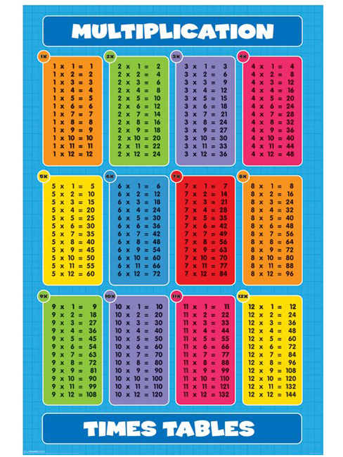 Number Names Worksheets multiplication print out : Mrs. Thomas's 'OWL ...