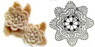 como - como poner una perla en el centro de una flor a crochet Flor