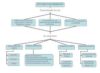Capitulos De Los Graduados De Colombia | Telenovelas Online