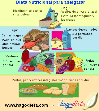 Dieta Nutricional