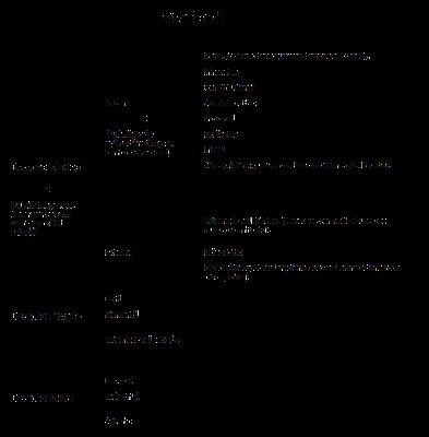 Concepto de estado civil pdf