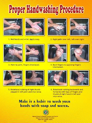 Proper Hand Washing Technique