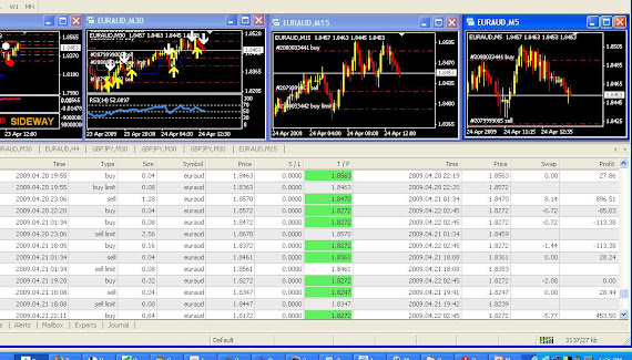 ROBOTFOREX GENERATE PROFIT DAILY NON-STOP
