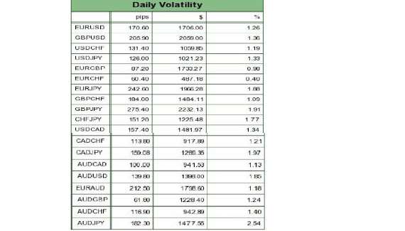VOLATILITY
