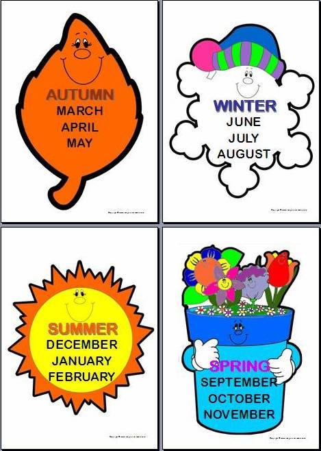 Le stagioni in inglese scuola primaria