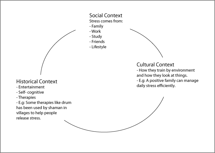 cultural context in how many miles Check out our top free essays on cultural context inhow many miles to babylon to help you write your own essay.