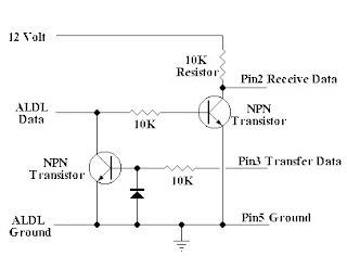 OBD12 USB cable  CamaroZ28Com Message Board