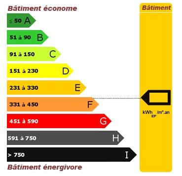 cabinet edi expertises et diagnostics immobiliers mai 2010. Black Bedroom Furniture Sets. Home Design Ideas