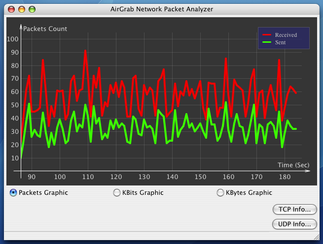 network latency jitter and loss in How to fight network latency and jitter issues on wifi  packet loss: 0% ping: 103ms jitter: 29ms  the root cause of jitter and latency on a wifi network is a .