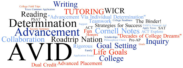 image result for avid wordle