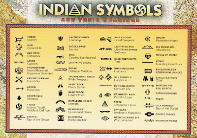 American Indian Symbols and Their Meanings
