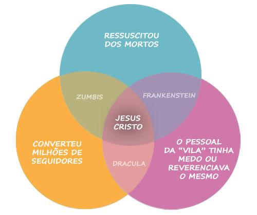 [chart-jesus-cristo.jpg]