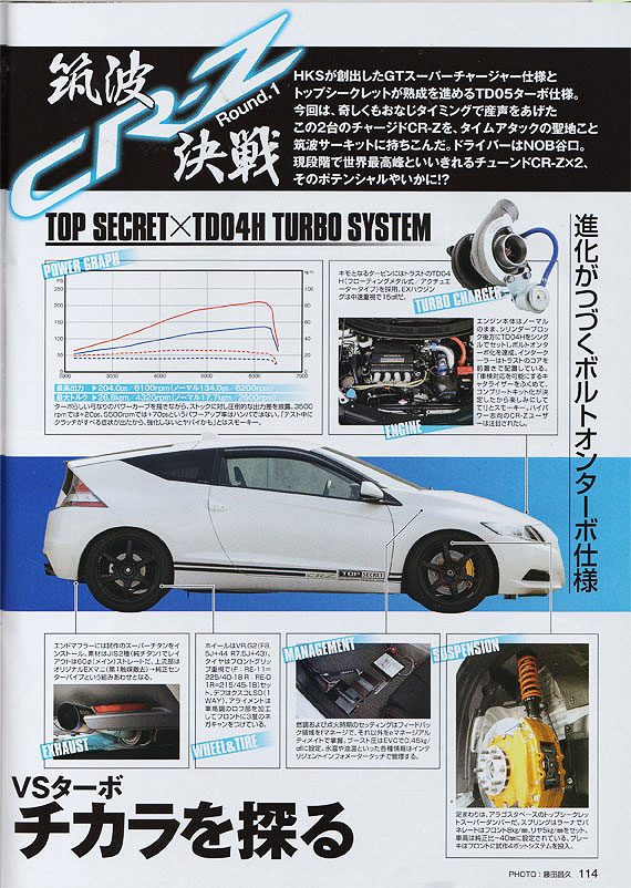 Welcome To The Official Greddy Usa Blog Top Secret Greddy Crz