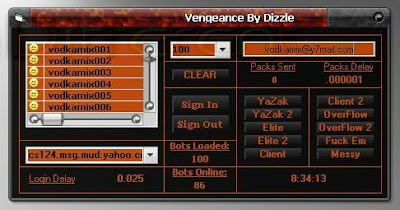 Vengeance By Dizzle