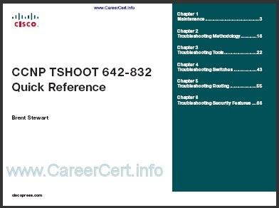 Ccnp Tshoot final Exam Pdf