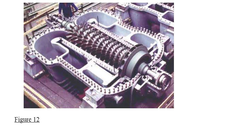 Axial Flow Compressor : Axial flow compressors diagram basic chemical