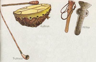 Instrumentos folclricos de Chile  APUNTES DE DERECHO