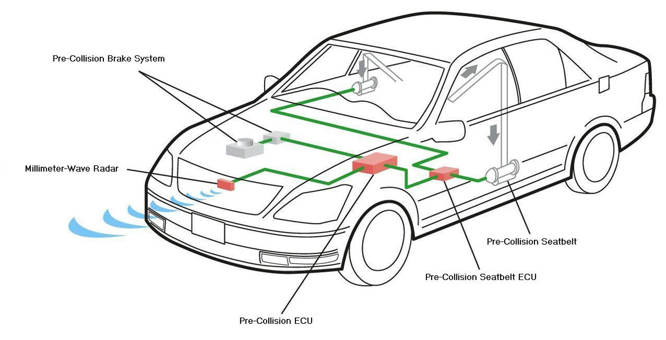 Ford Wiring Diagram Legend additionally 92 Integra Cooling Fan Relay Wiring Diagram in addition 94 Acura Legend Engine Diagram likewise 2005 Gmc Canyon Heater Blower Wiring Diagram additionally Mazda B2200 Vacuum Diagram. on 1991 acura legend fuse box location