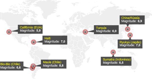 mapa - Mapa com os grandes terremotos Terremotos