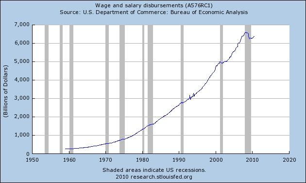 salary pure talk covington salaries